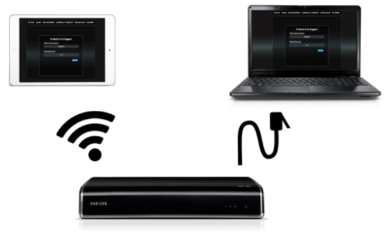 Horizon mediabox wifi